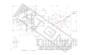 Общий вид горелок газомазутных ГМ и ГМП-16