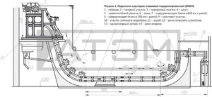 Пример чертежа ПСКМ