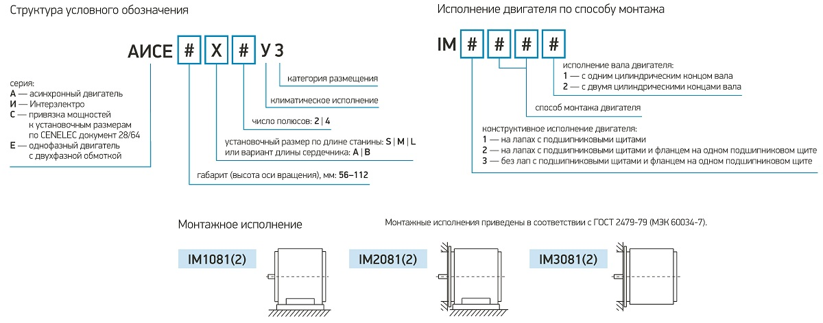 Расшифровка маркировки электродвигателей АИСЕ