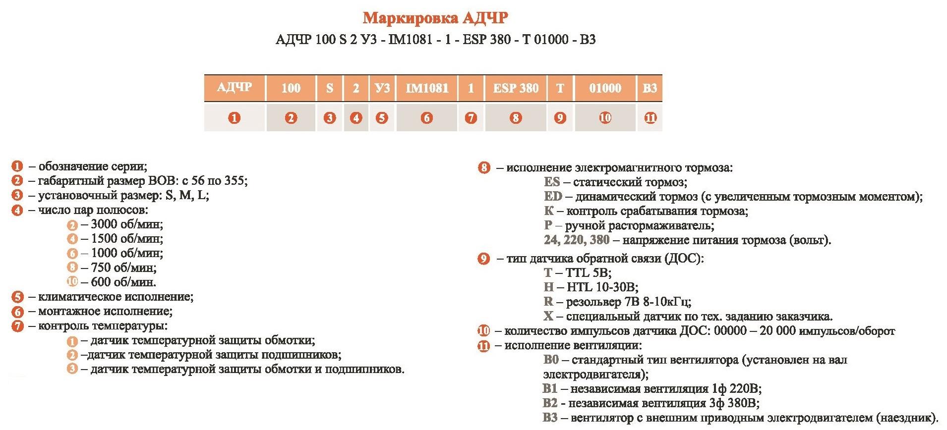 Расшифровка маркировки электродвигателей АДЧР