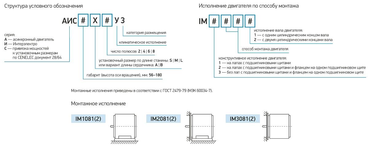 Расшифровка маркировки электродвигателей АИС